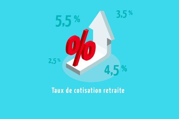 Modifier votre taux de cotisation retraite complémentaire sans frais ni pénalité