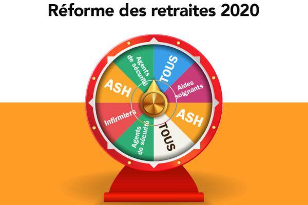 Quels métiers hospitaliers pourraient être très impactés par la future réforme des retraites 2020 ?